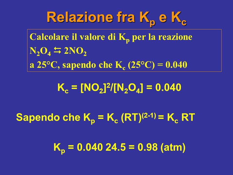Relazione fra Kp e Kc Kc = [NO2]2/[N2O4] = 0.040